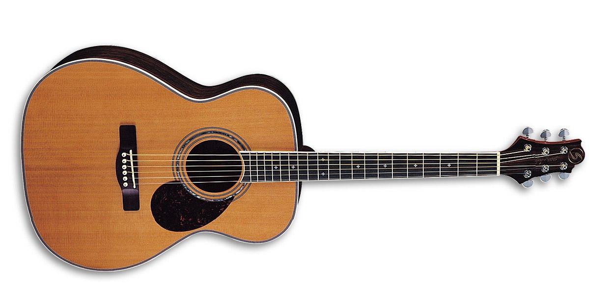 Сколько времени отнимает гитара?