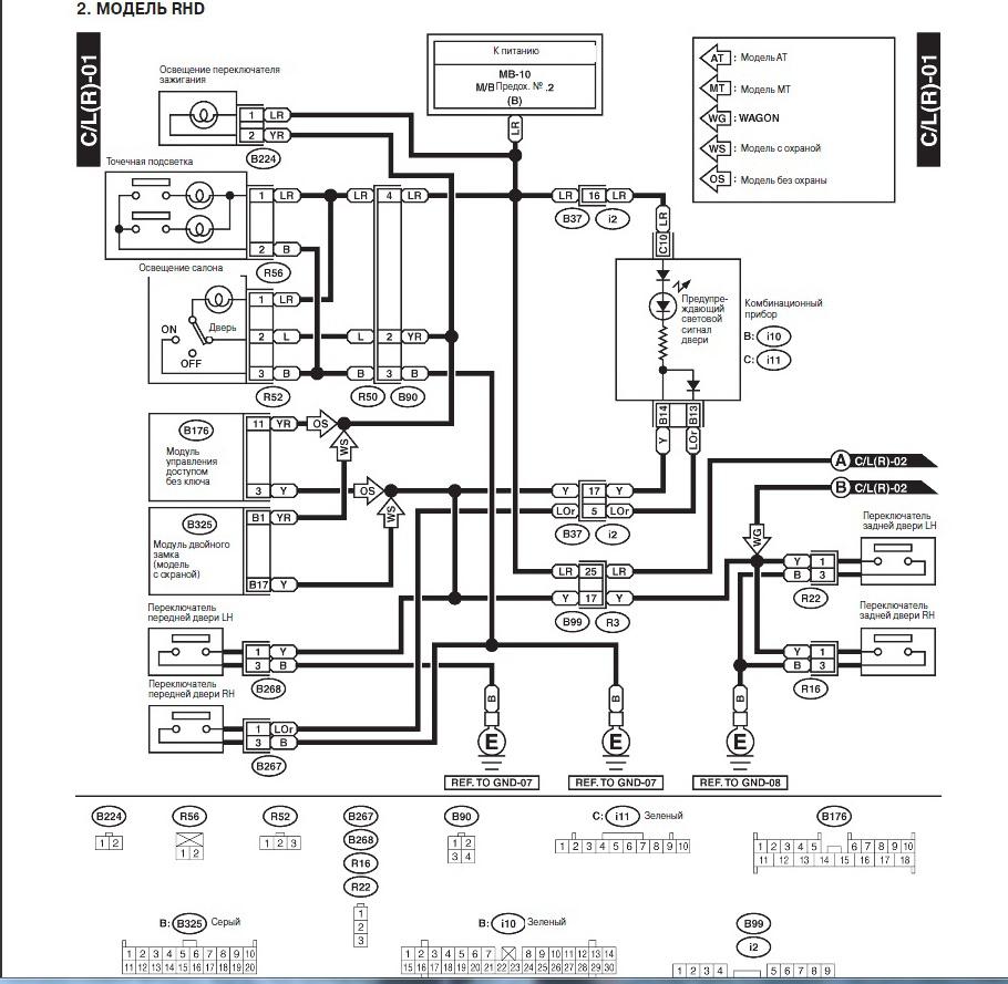 схема проводки subaru impreza gc8